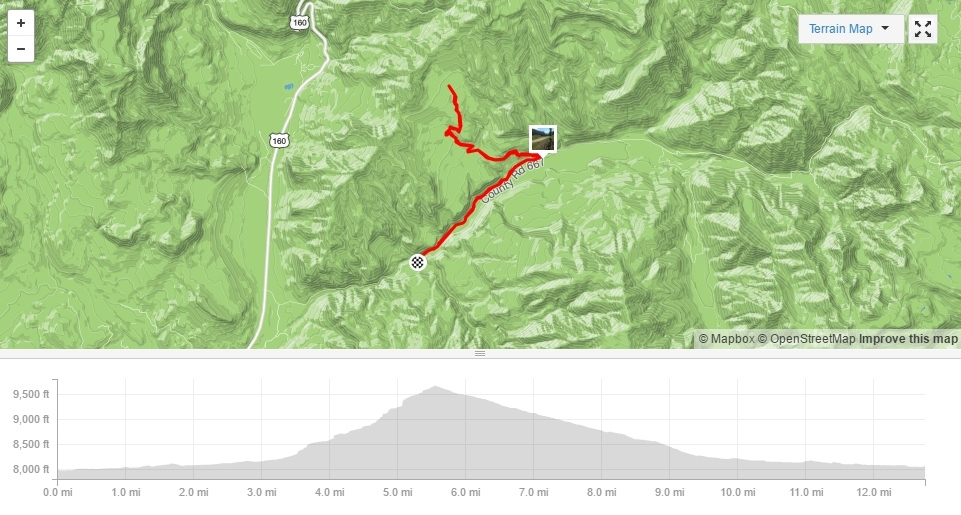 wolf lake swap meet directions map
