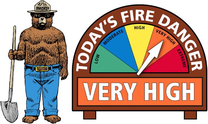 smokey-fire-danger-sign